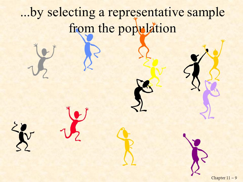 ...by selecting a representative sample from the population