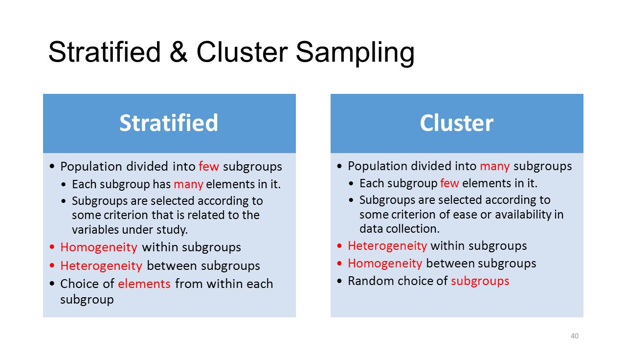 Sampling stratified vs cluster.