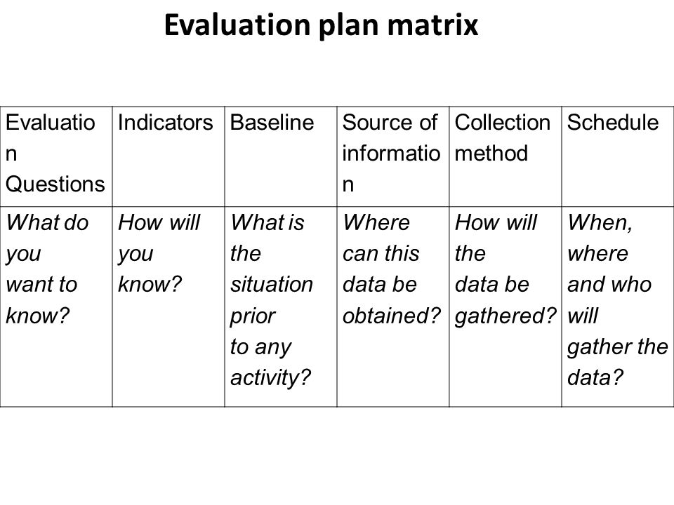 Evaluation plan matrix