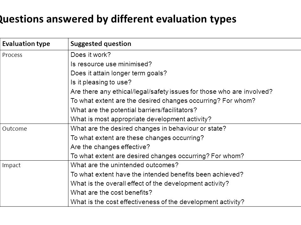 Questions answered by different evaluation types