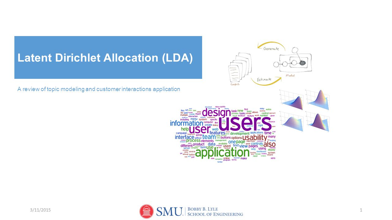 Latent Dirichlet Allocation (LDA)