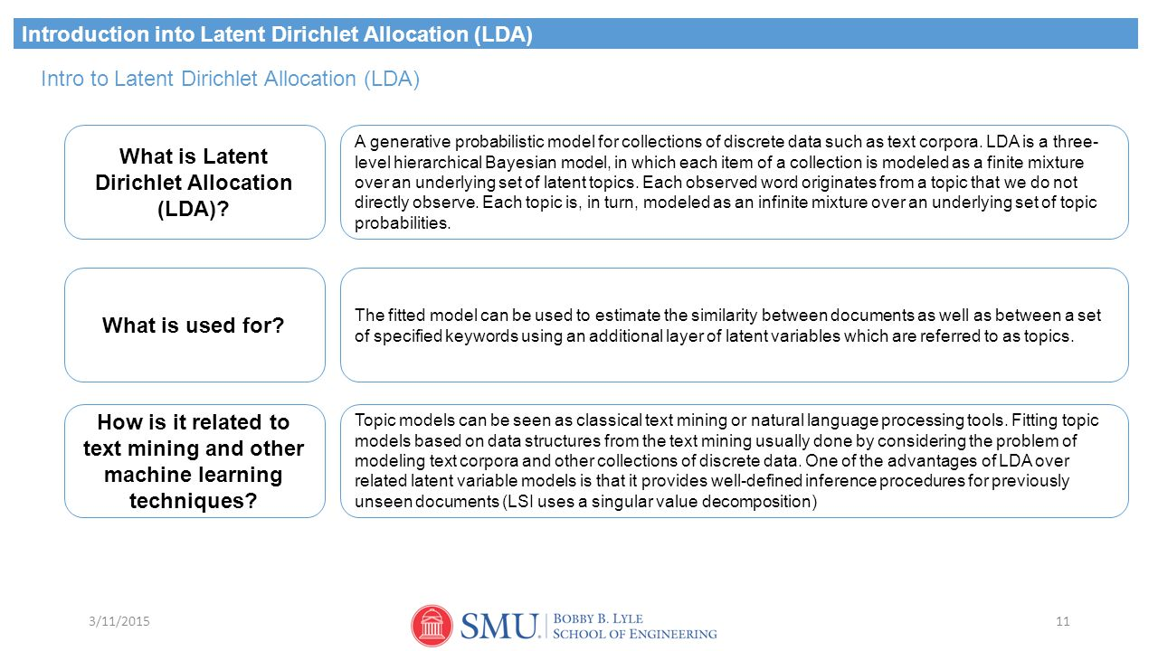 What is Latent Dirichlet Allocation (LDA)