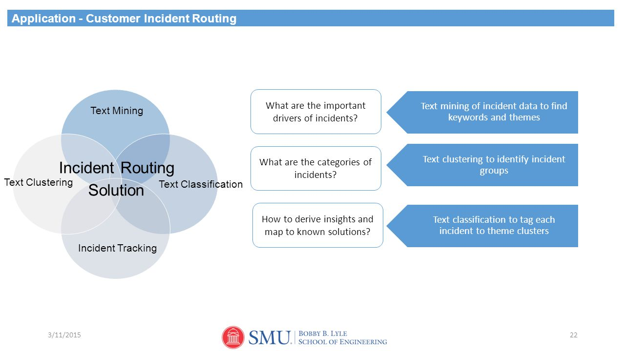 Incident Routing Solution Application - Customer Incident Routing