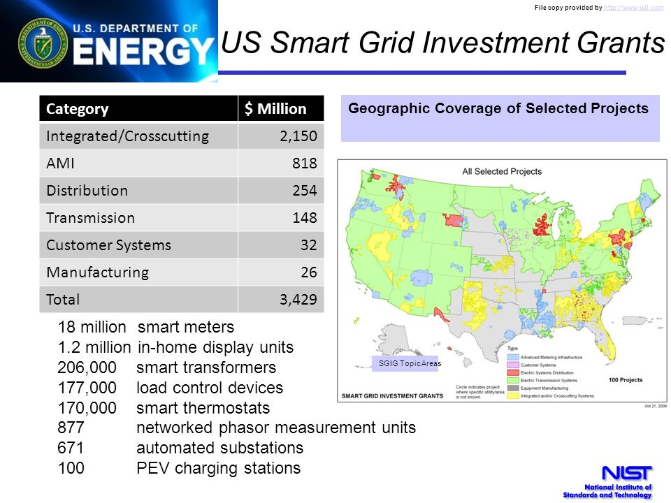 Accelerating Smart Grid Standards Development - ppt video ... on global warming map, coal map, sustainability map, europe map, transportation map, training map, nuclear map, wind map, economy map,
