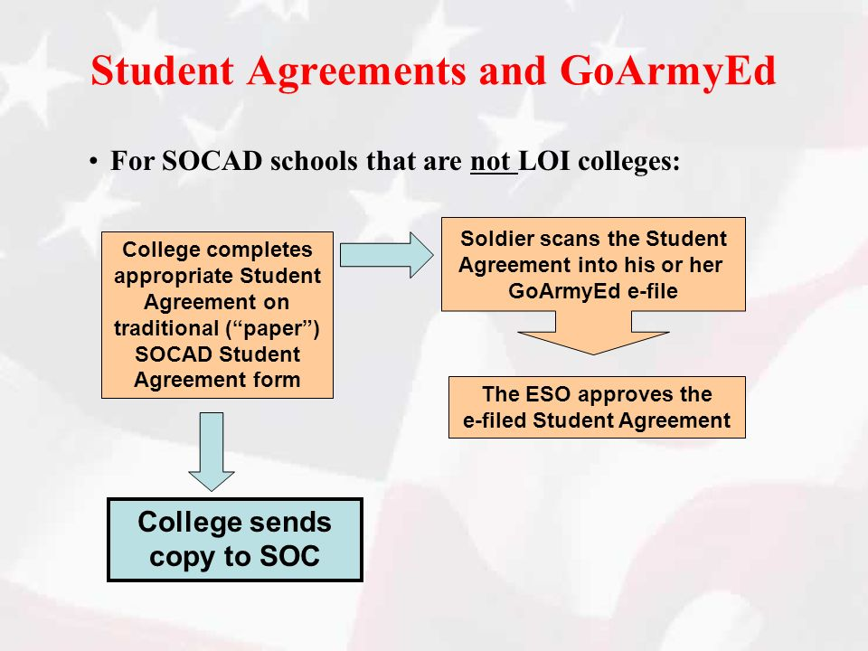 Student Agreements and GoArmyEd
