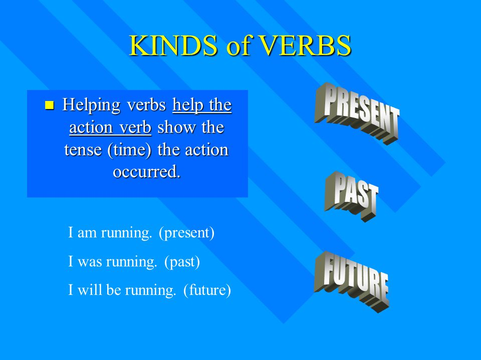 KINDS of VERBS PRESENT PAST FUTURE