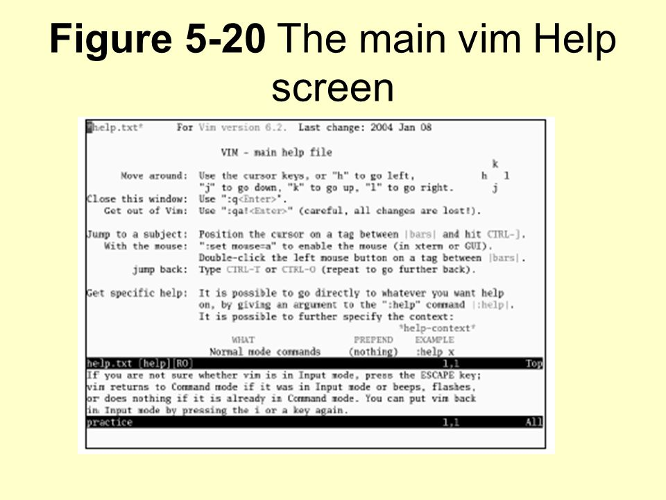 Figure 5-20 The main vim Help screen