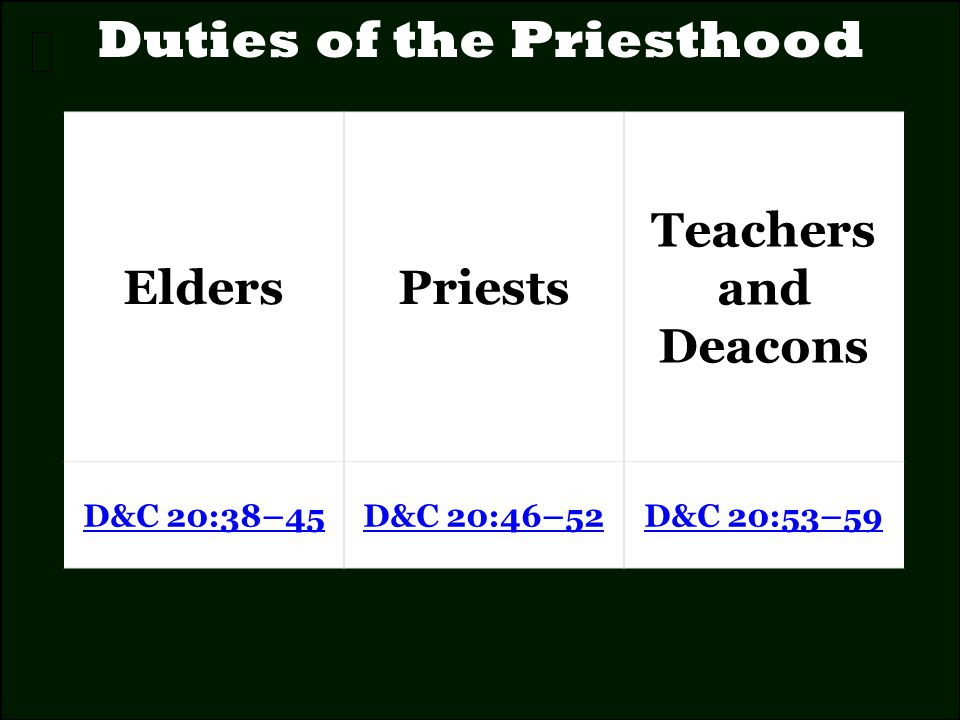 Duties of the Priesthood