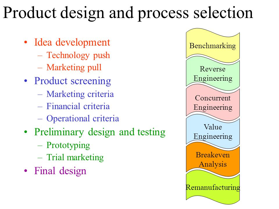 Product Design And Process Selection Ppt Download