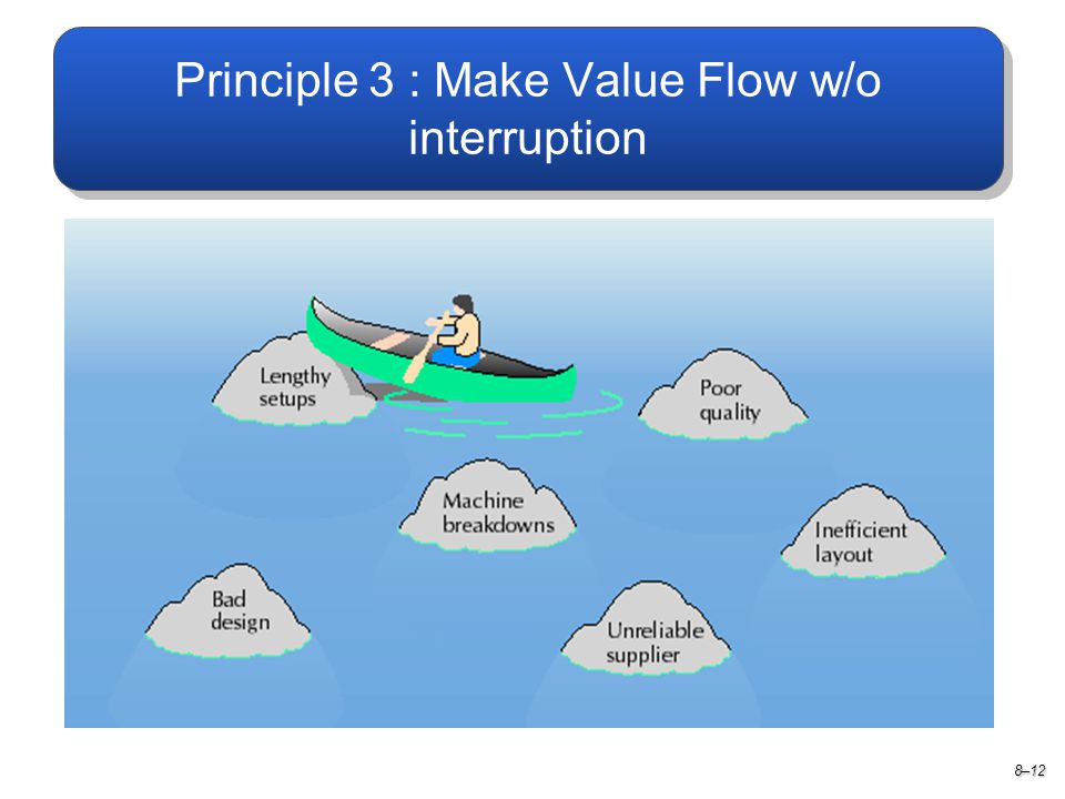 Principle 3 : Make Value Flow w/o interruption