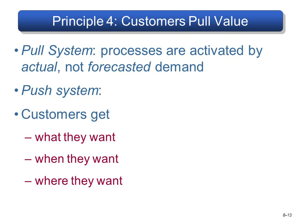 Principle 4: Customers Pull Value
