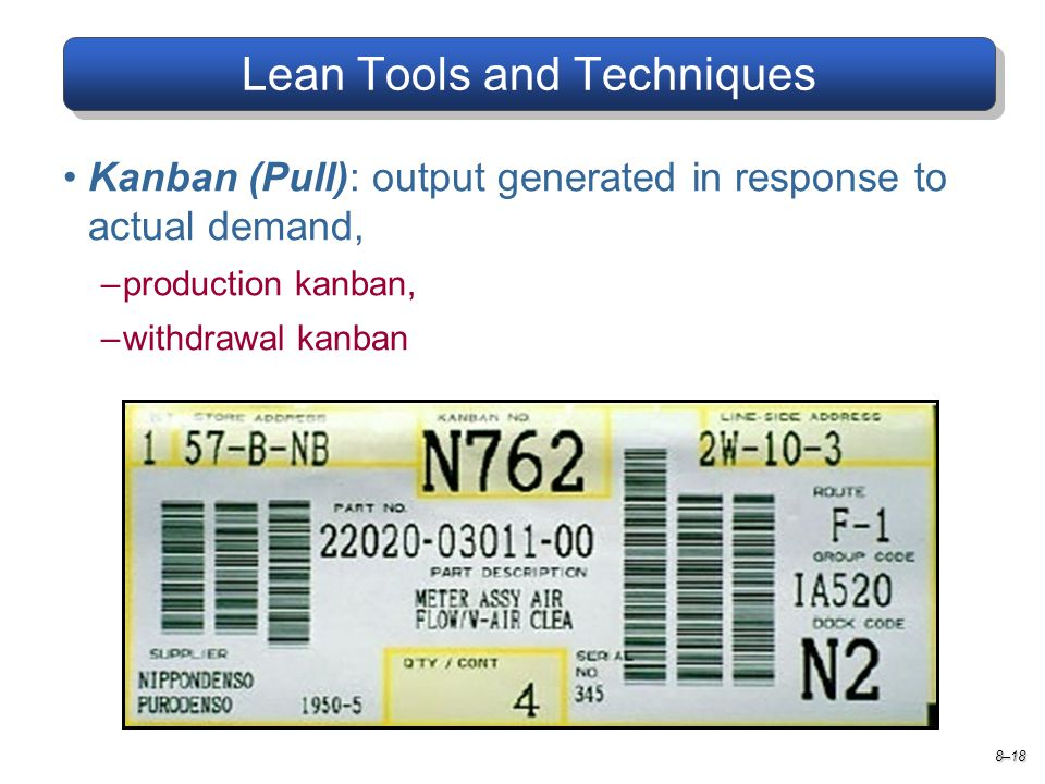 Lean Tools and Techniques
