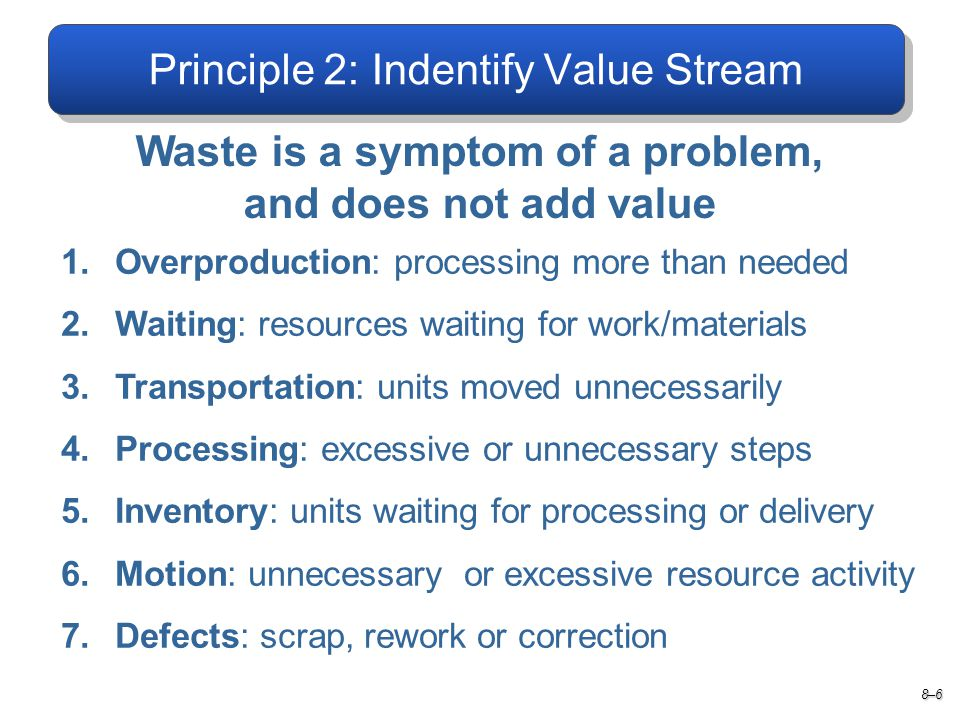Principle 2: Indentify Value Stream