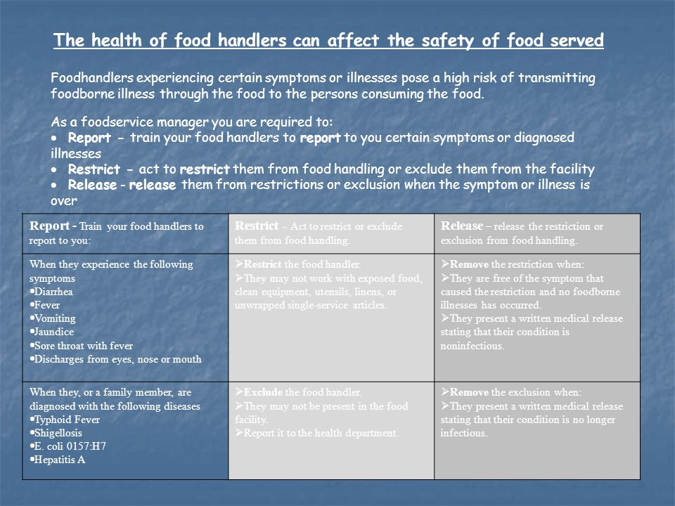 Food Handlers Ppt For Food Service Employees