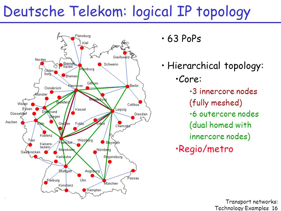 Deutsche Telekom Has the Best Network
