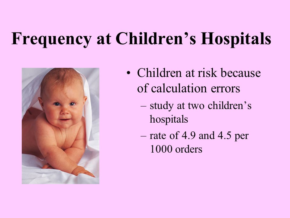 Frequency at Children's Hospitals