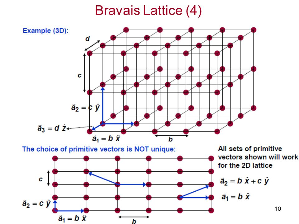 Bravais Lattice (4)