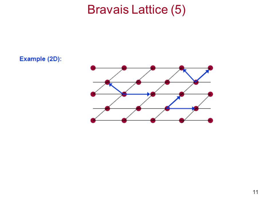 Bravais Lattice (5)