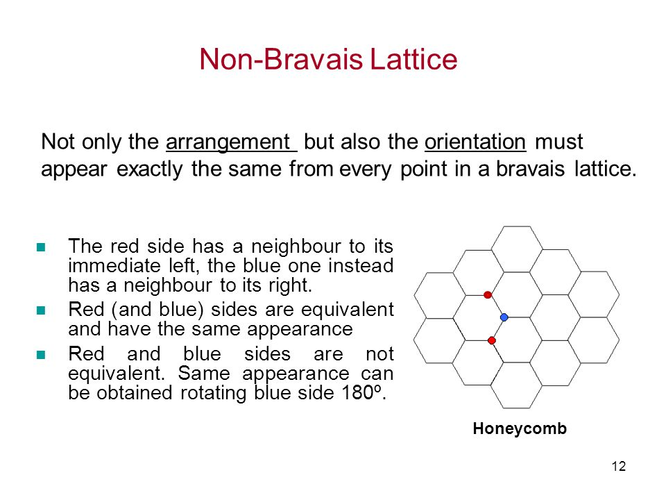 Non-Bravais Lattice Not only the arrangement but also the orientation must appear exactly the same from every point in a bravais lattice.