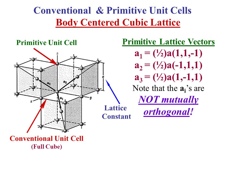 Conventional & Primitive Unit Cells Body Centered Cubic Lattice