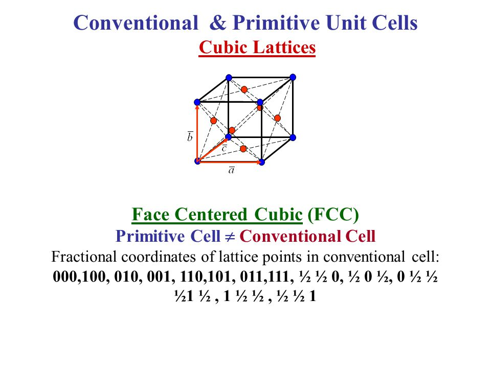 Conventional & Primitive Unit Cells Cubic Lattices