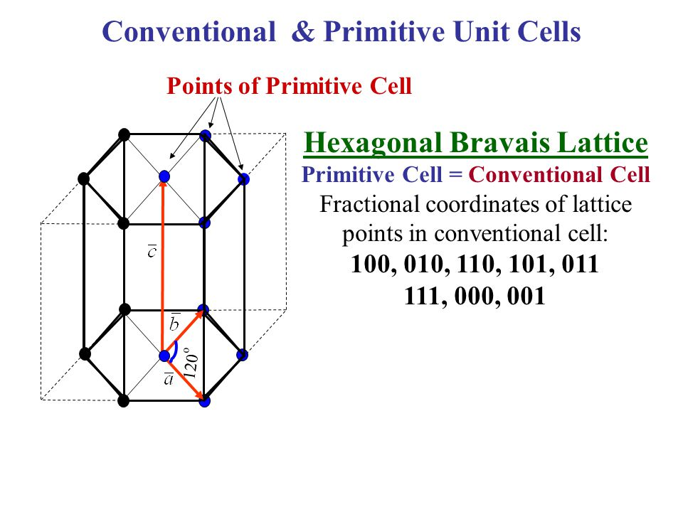 Conventional & Primitive Unit Cells Hexagonal Bravais Lattice