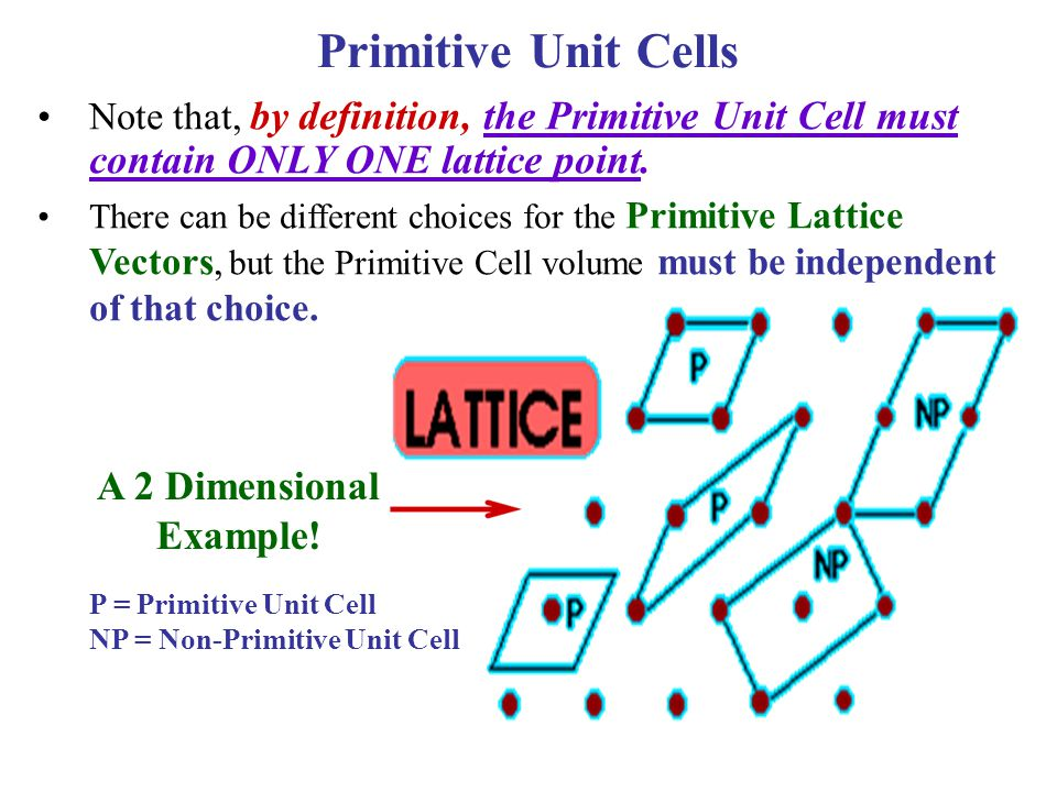 Primitive Unit Cells A 2 Dimensional Example!