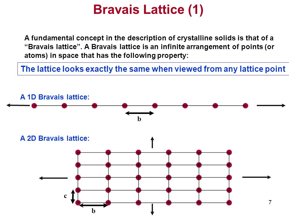 Bravais Lattice (1) A fundamental concept in the description of crystalline solids is that of a.