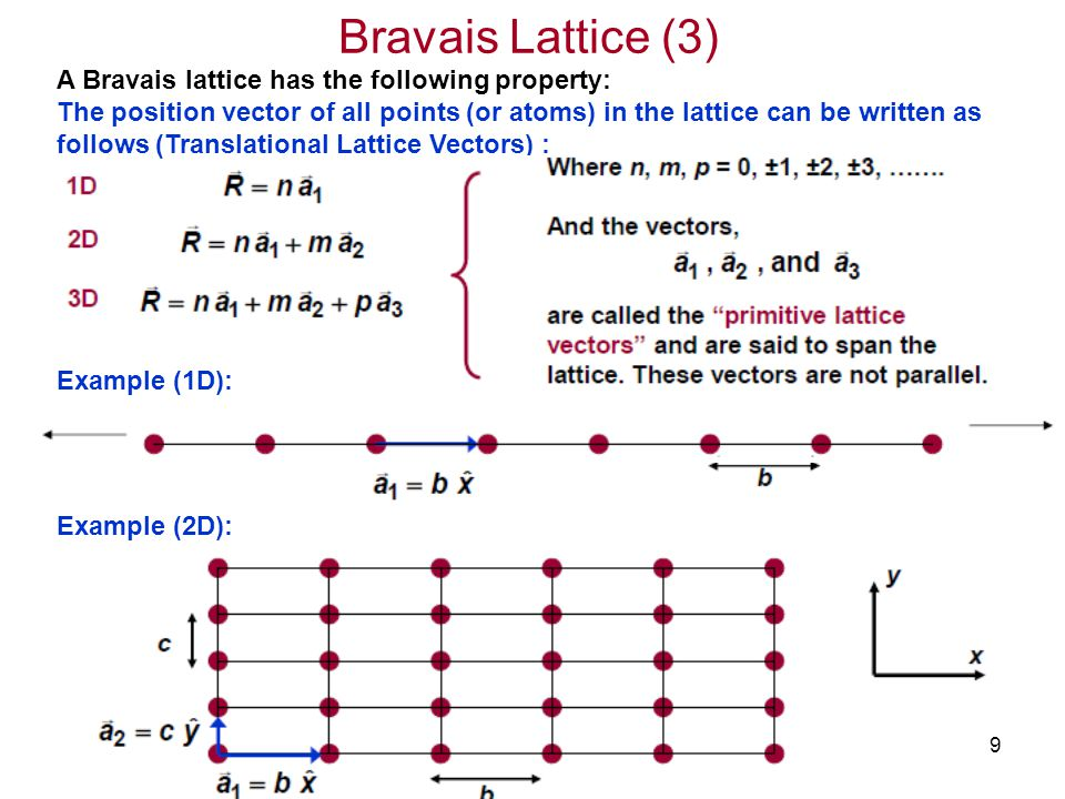 Bravais Lattice (3) A Bravais lattice has the following property:
