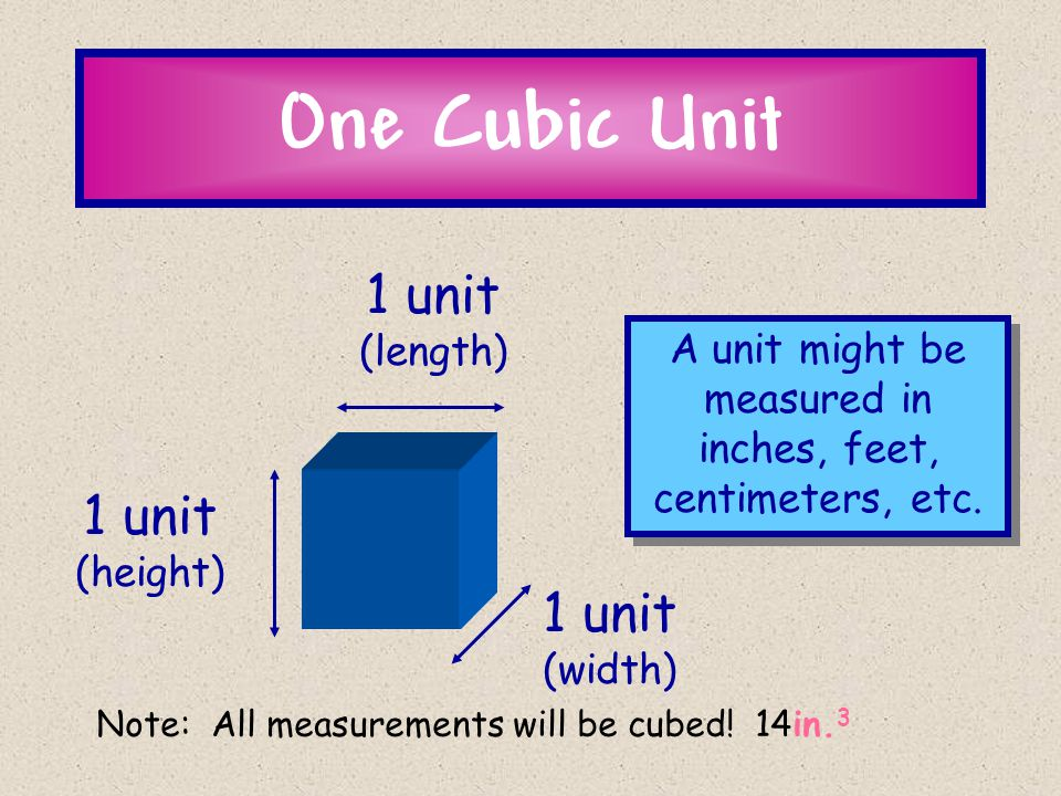 A unit might be measured in inches, feet, centimeters, etc.