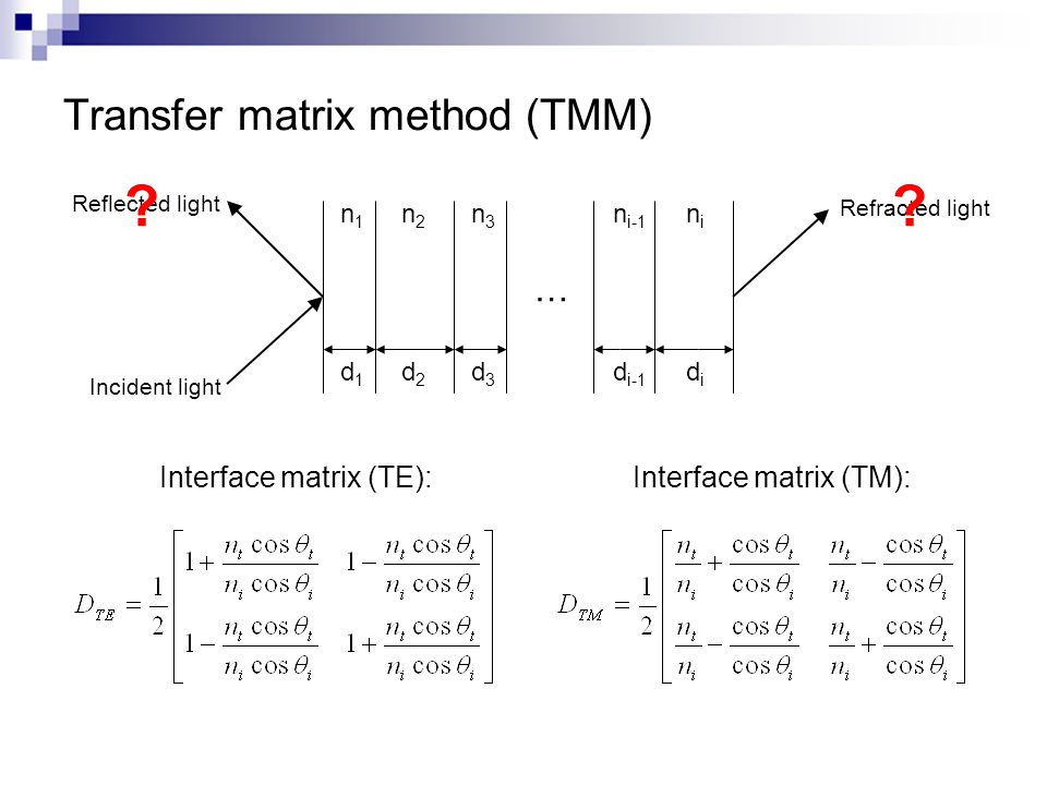 MSEG 667 Nanophotonics: Materials and Devices 2: EM Wave