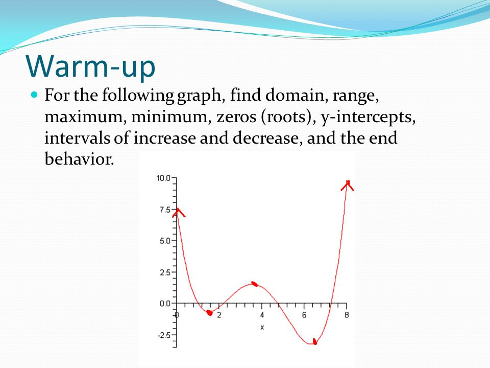 Function Families Lesson Ppt Video Online Download. Worksheet. Domain Range And End Behavior 1 1 Worksheet At Clickcart.co