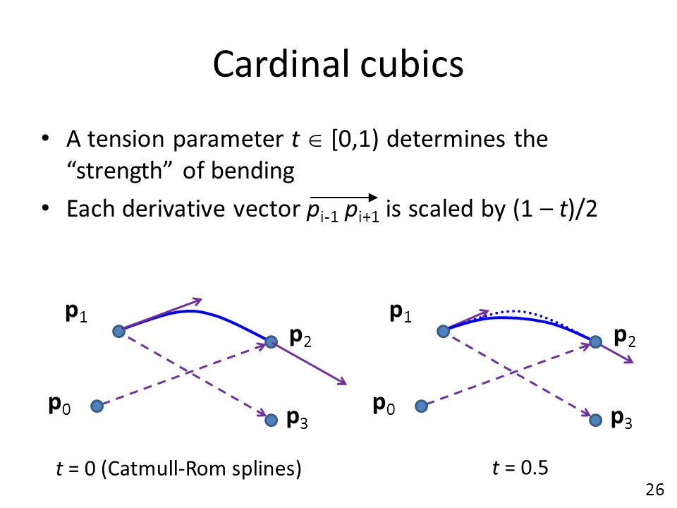 Splines II – Interpolating Curves - ppt video online download