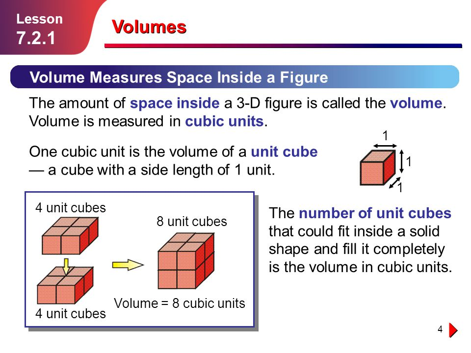 Volumes Volume Measures Space Inside a Figure