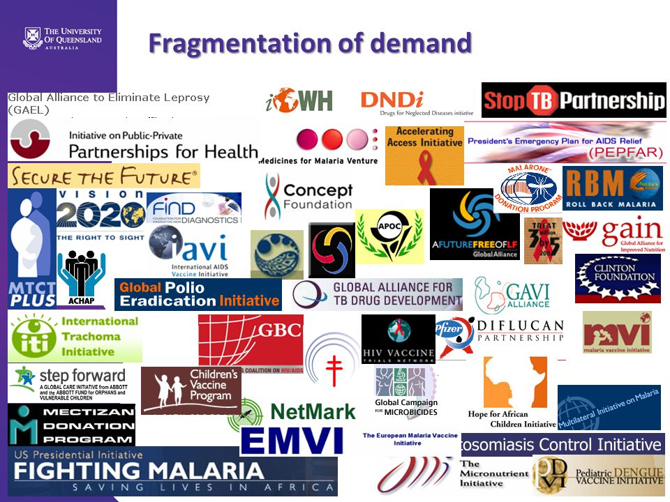 Fragmentation of demand