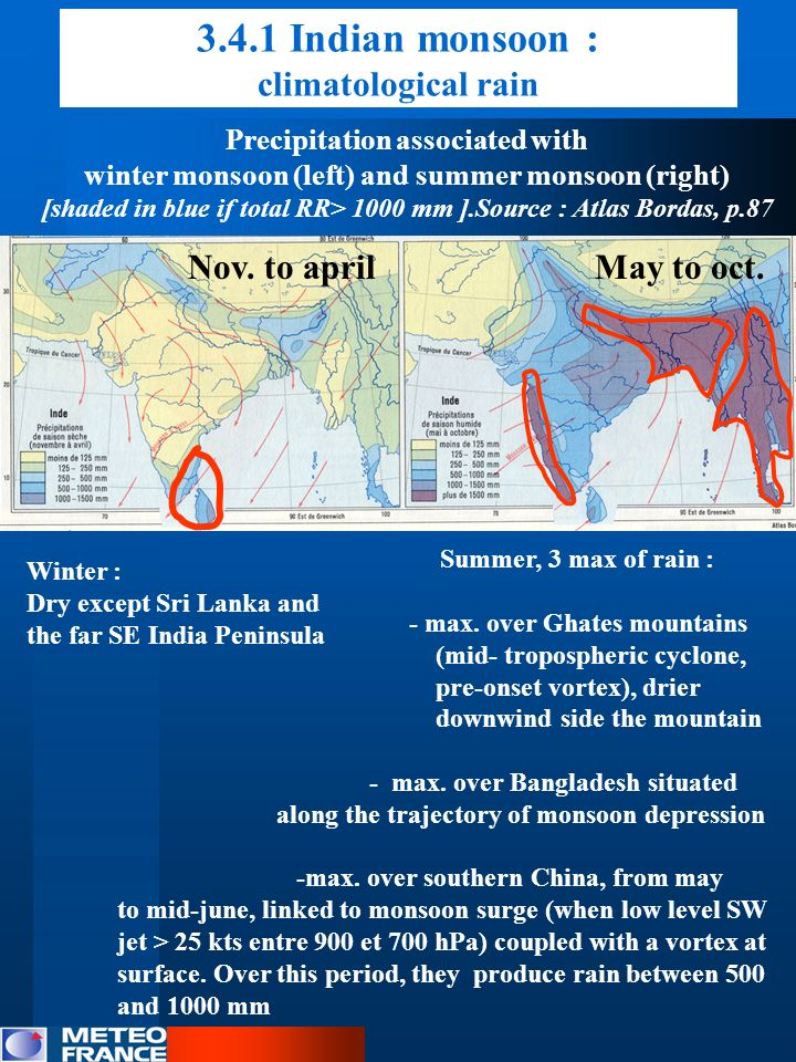 3.4.1 Indian monsoon : climatological rain