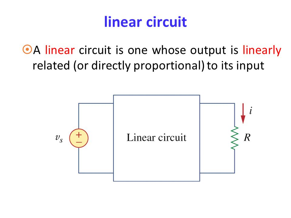 linear circuit A linear circuit is one whose output is linearly related (or directly proportional) to its input.