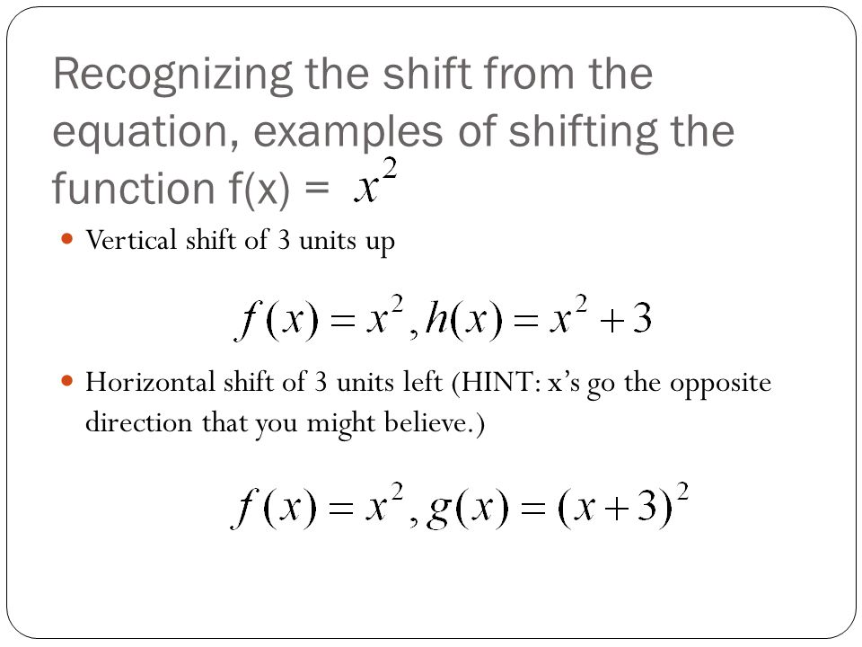 Recognizing the shift from the equation, examples of shifting the function f(x) =