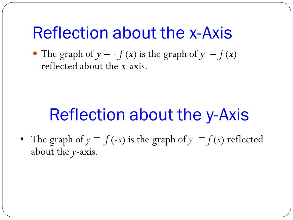 Reflection about the x-Axis