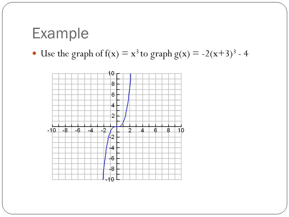 Example Use the graph of f(x) = x3 to graph g(x) = -2(x+3)3 - 4