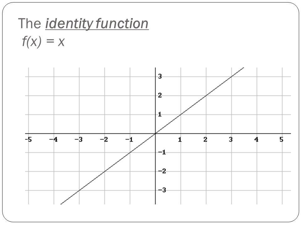 The identity function f(x) = x