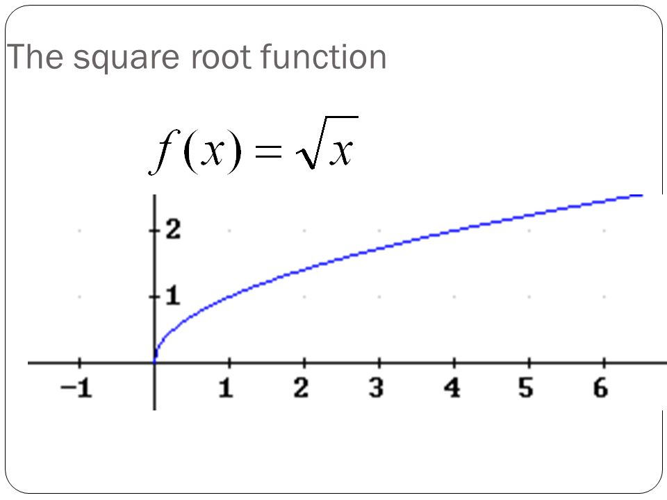 The square root function