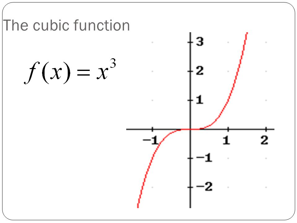 The cubic function