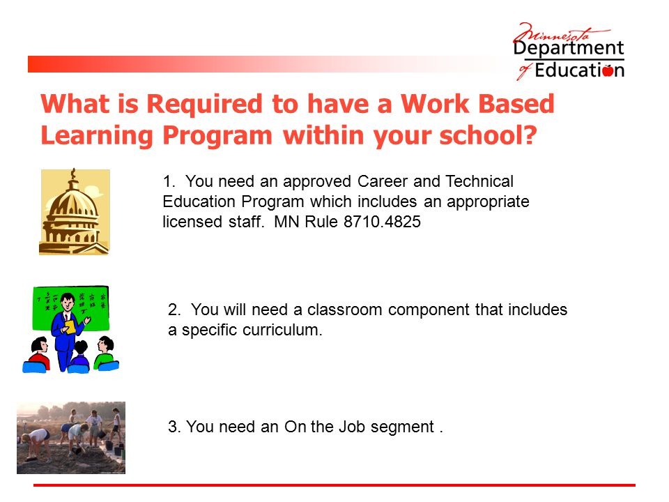 What is Required to have a Work Based Learning Program within your school