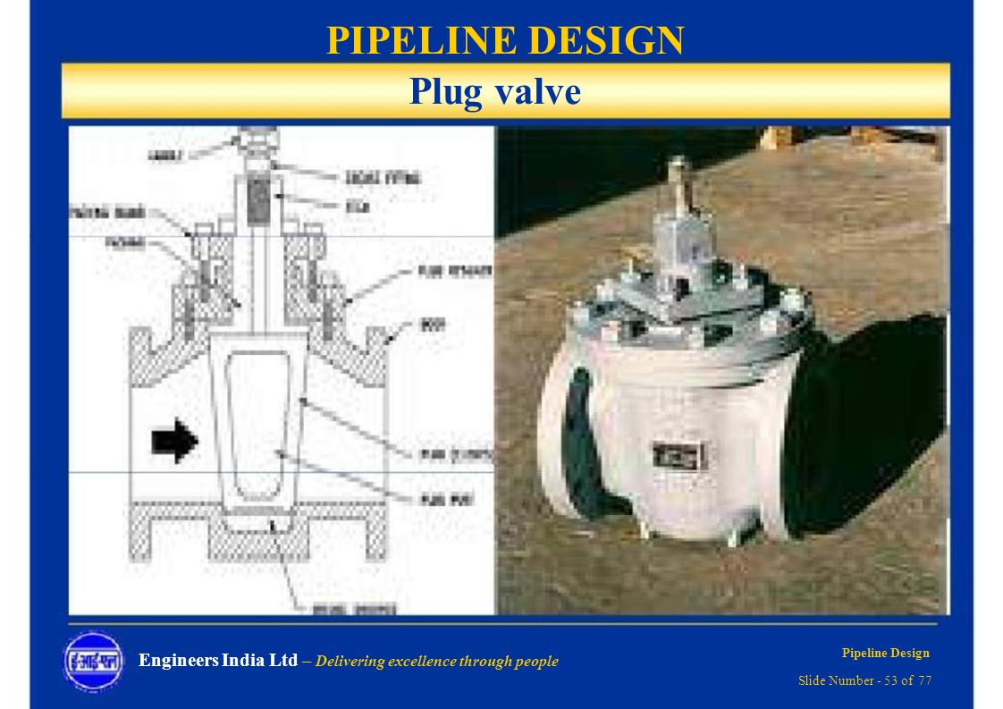Piping Layout Course In Delhi Wiring Diagram Libraries Design Pictures Librarypipeline Delivering Excellence Through People Ppt Download 53 Pipeline