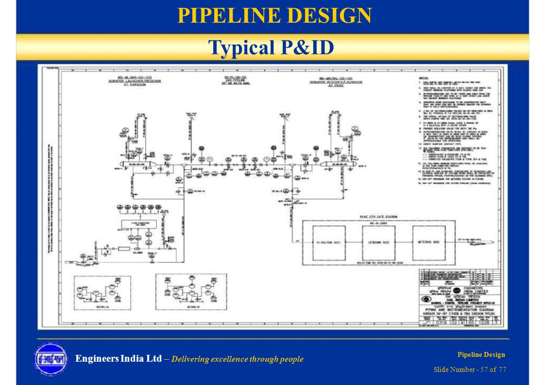 Pipeline Design Delivering Excellence Through People Ppt Download Piping Layout Considerations 57