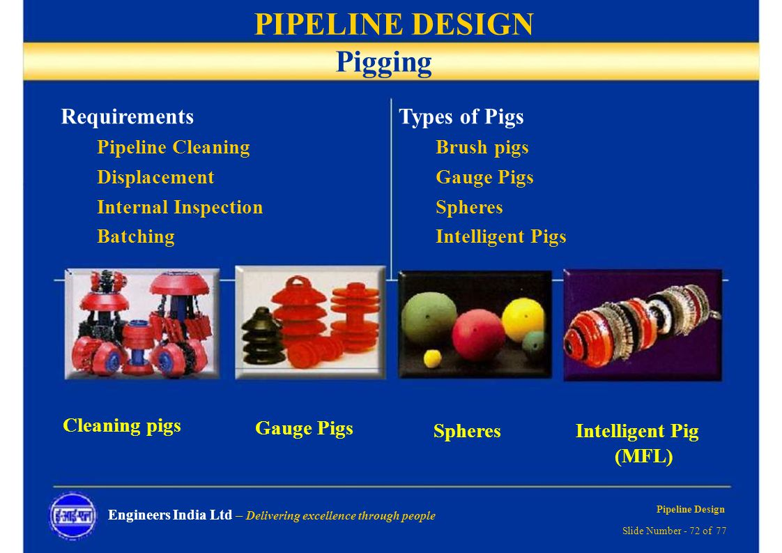 Pipeline Design Delivering Excellence Through People Ppt Download Piping Layout Course In Delhi 72