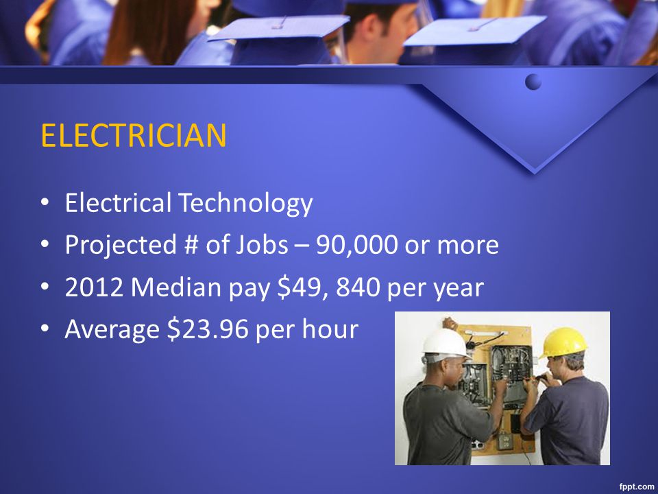 ELECTRICIAN Electrical Technology Projected # of Jobs – 90,000 or more