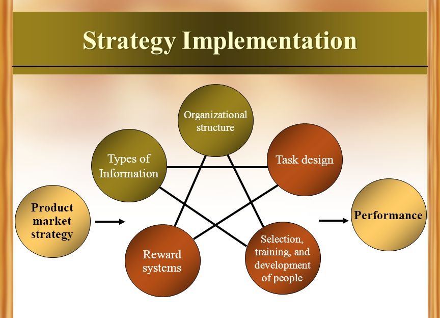 What Is Strategic Hrm Strategic Human Resource Management