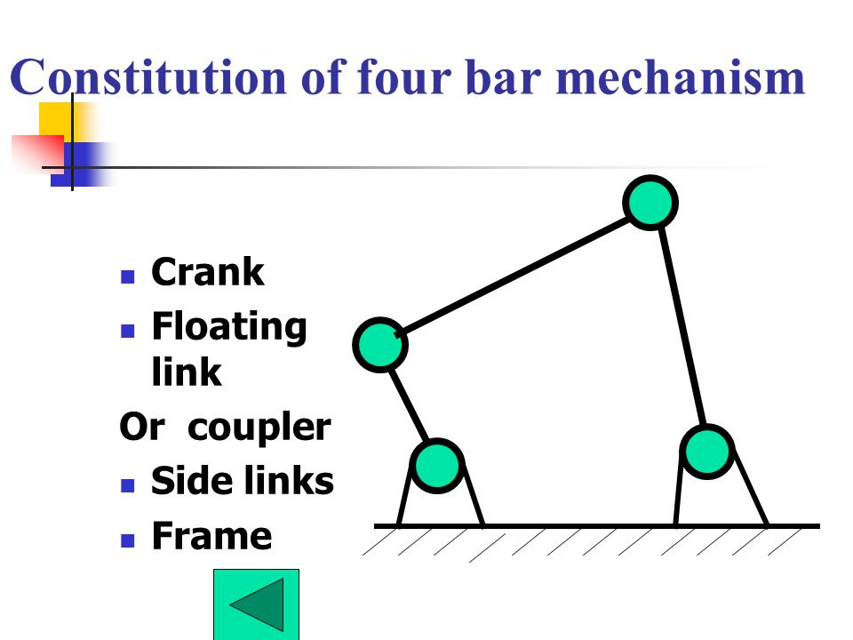 How to draw a kinematic diagram 2  The Mechanism DOF 3 - ppt